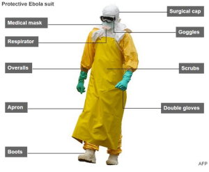 Ebola protective suit (adapted from: BBC news http://www.bbc.com/news/world-europe-29539444)